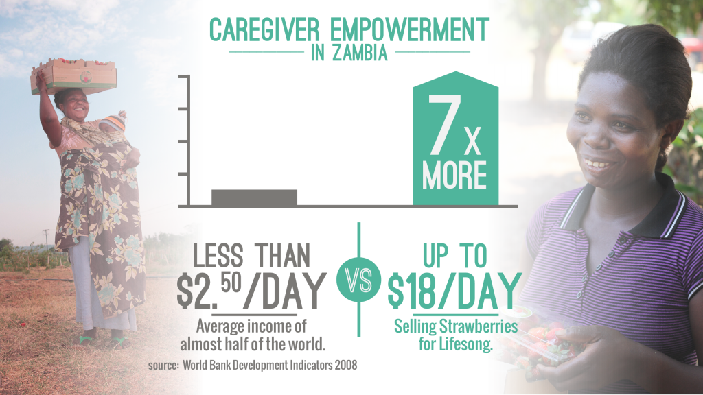 Caregiver Empowerment Slide Year End Email-01